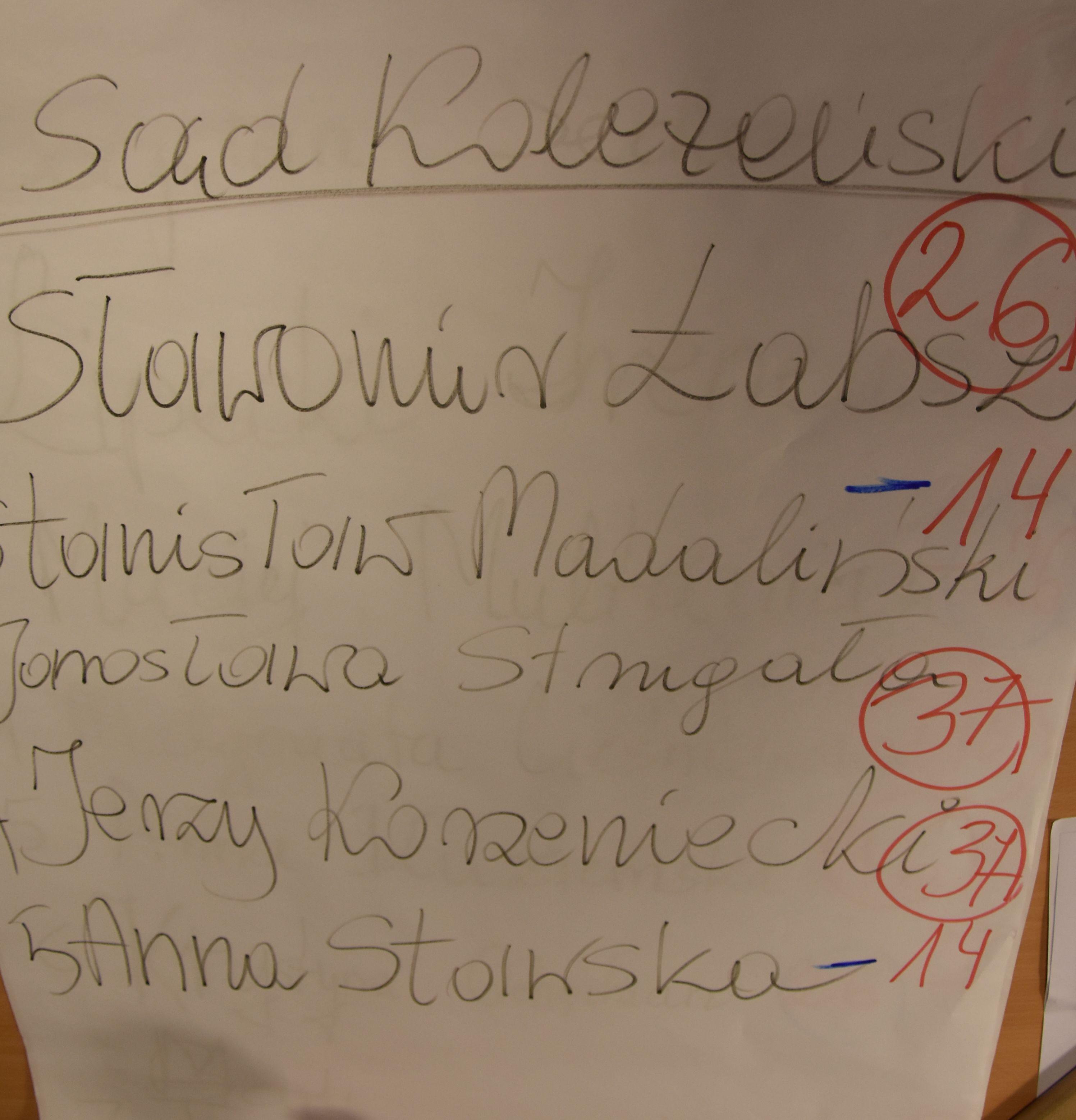 NASZ GDANSK wynik glosowania Sad Kolezenski Fot_Janusz Wikowski A31_8047
