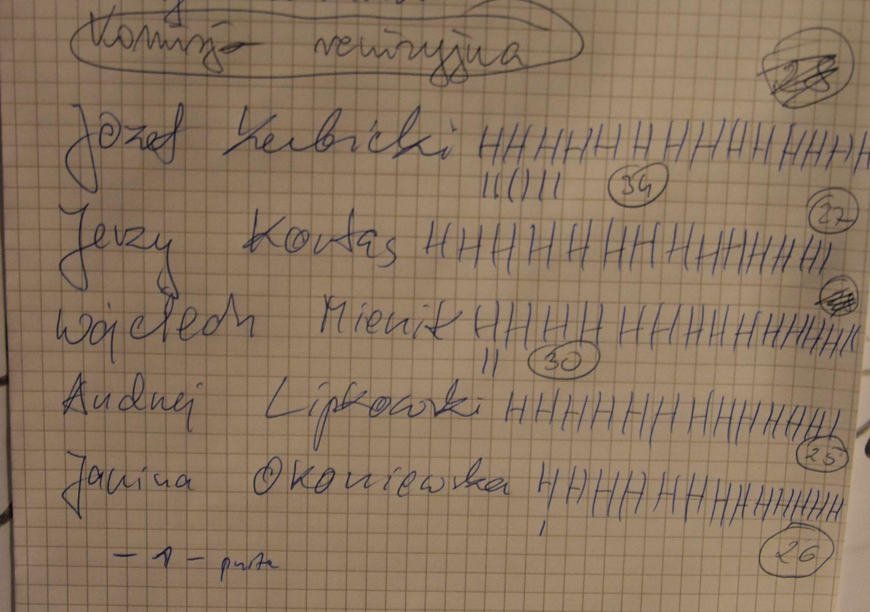 NASZ GDANSK wynika glosowania Kpmisja Rewyzyjna Fot_Janusz Wikowski A31_8031