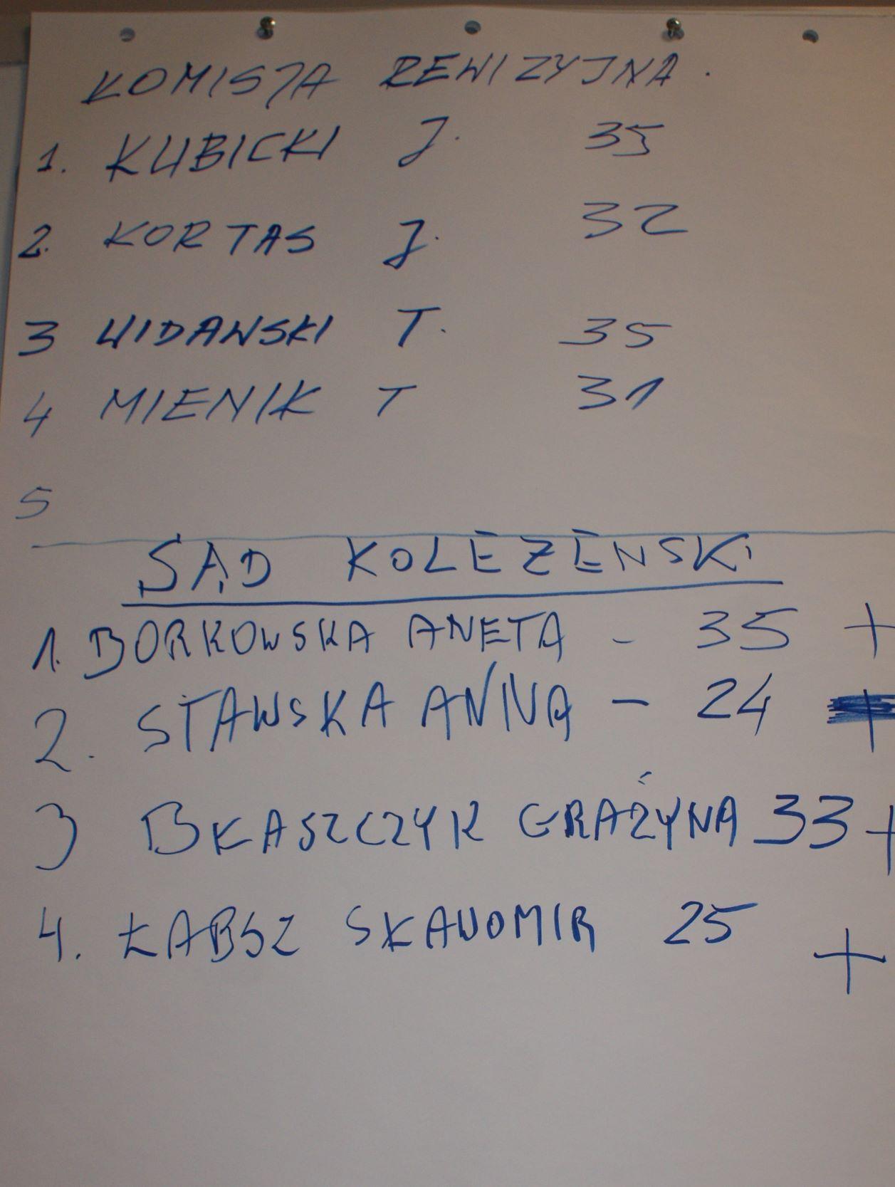 Nasz Gdańsk Walne Zebranie 28_09_2021 fot_Janusz Wikowski